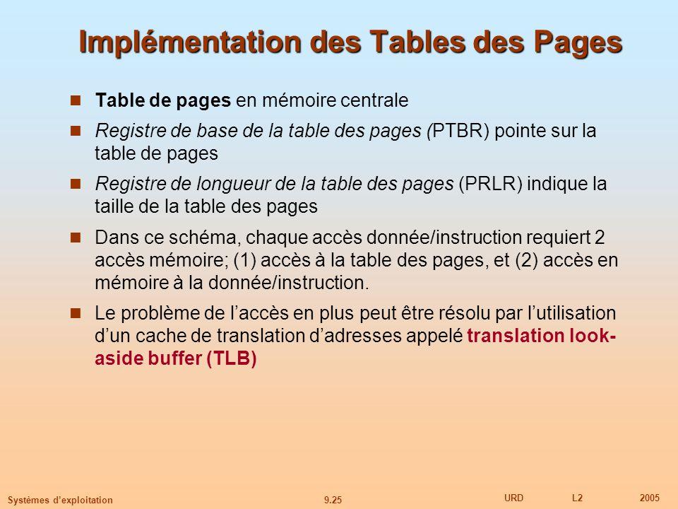 Implémentation des Tables des Pages