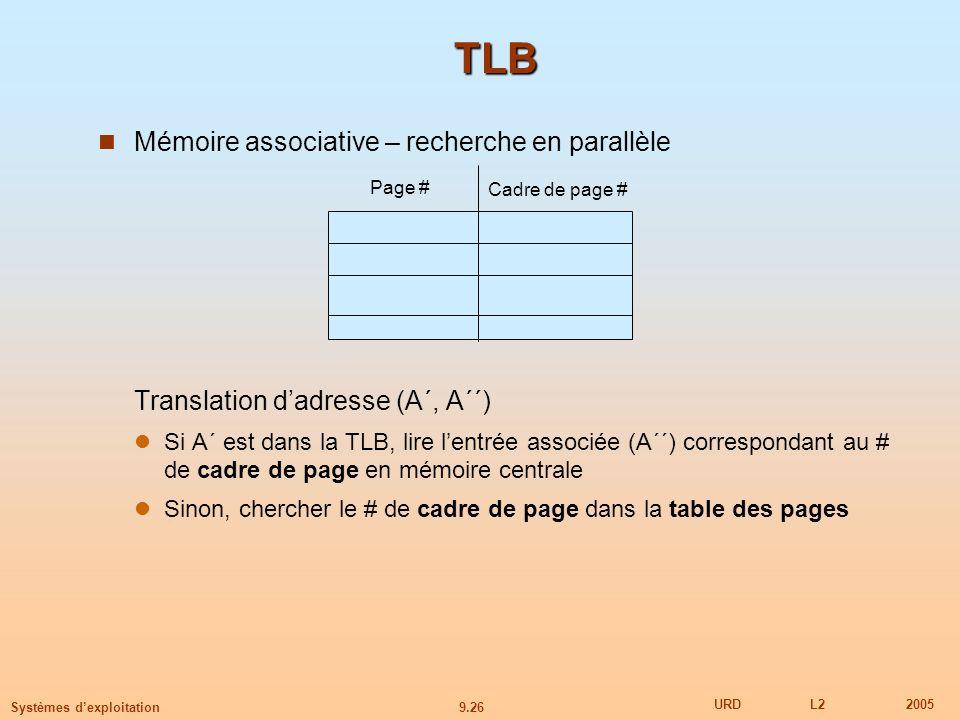 TLB Mémoire associative – recherche en parallèle