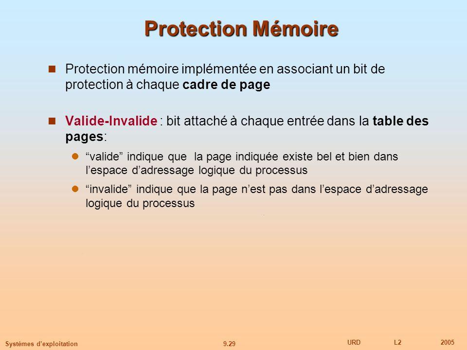 Protection Mémoire Protection mémoire implémentée en associant un bit de protection à chaque cadre de page.