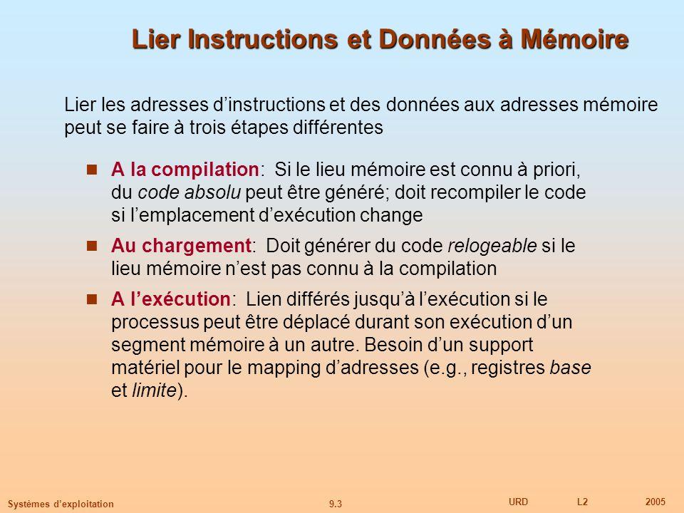 Lier Instructions et Données à Mémoire