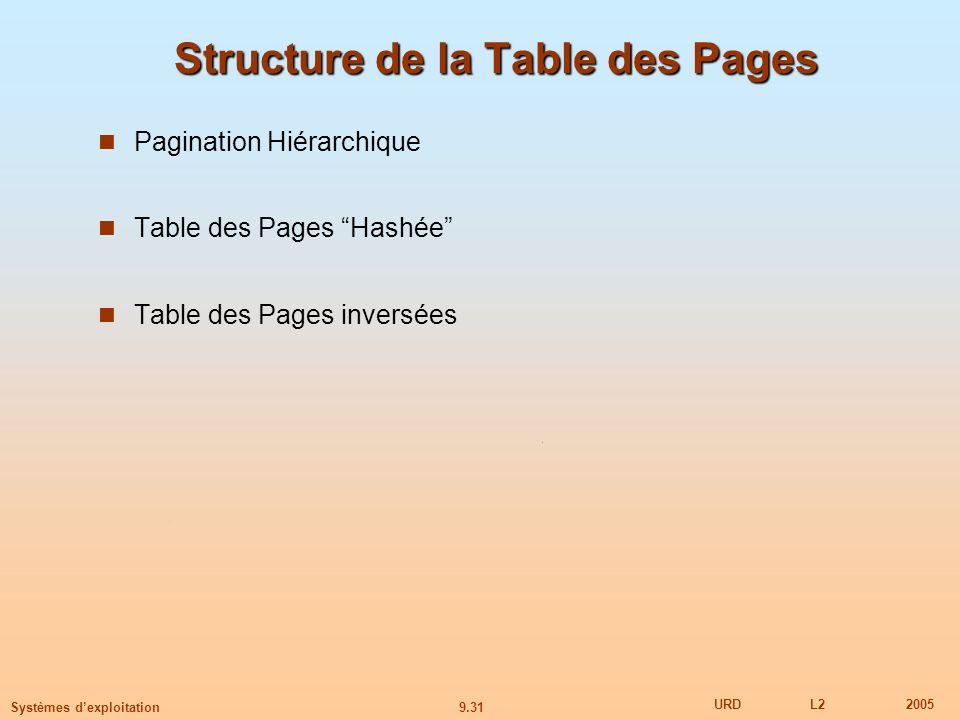 Structure de la Table des Pages