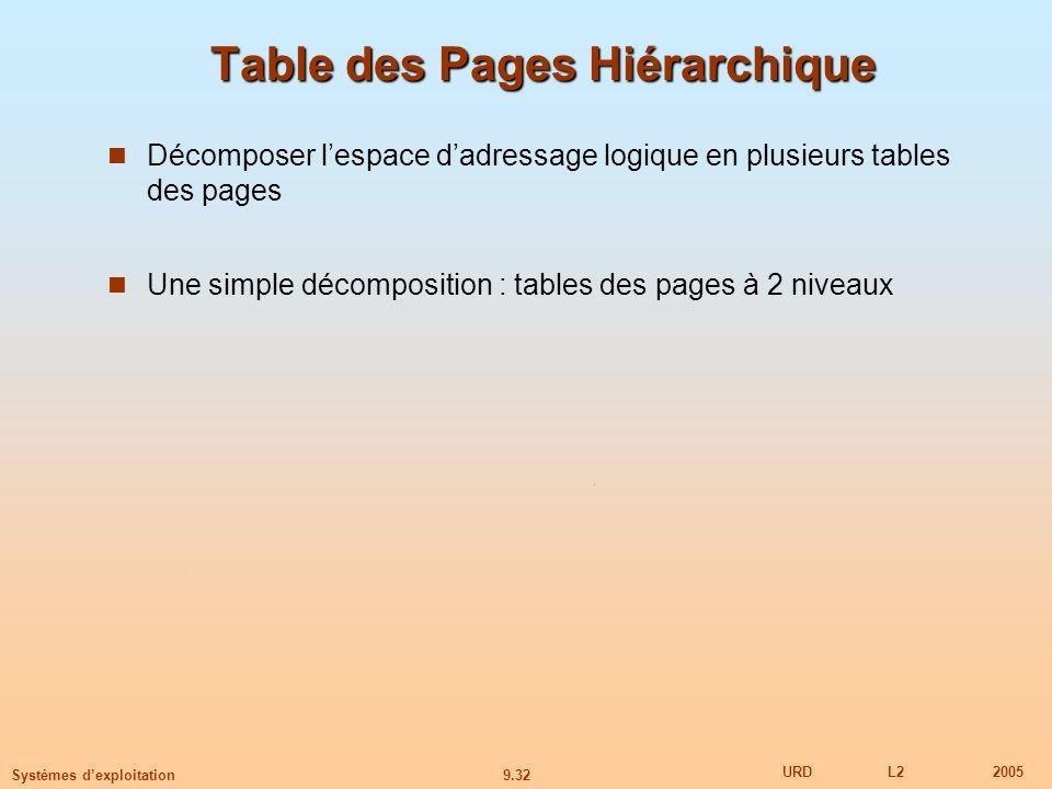 Table des Pages Hiérarchique