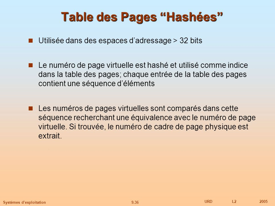 Table des Pages Hashées