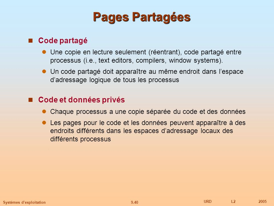 Pages Partagées Code partagé Code et données privés
