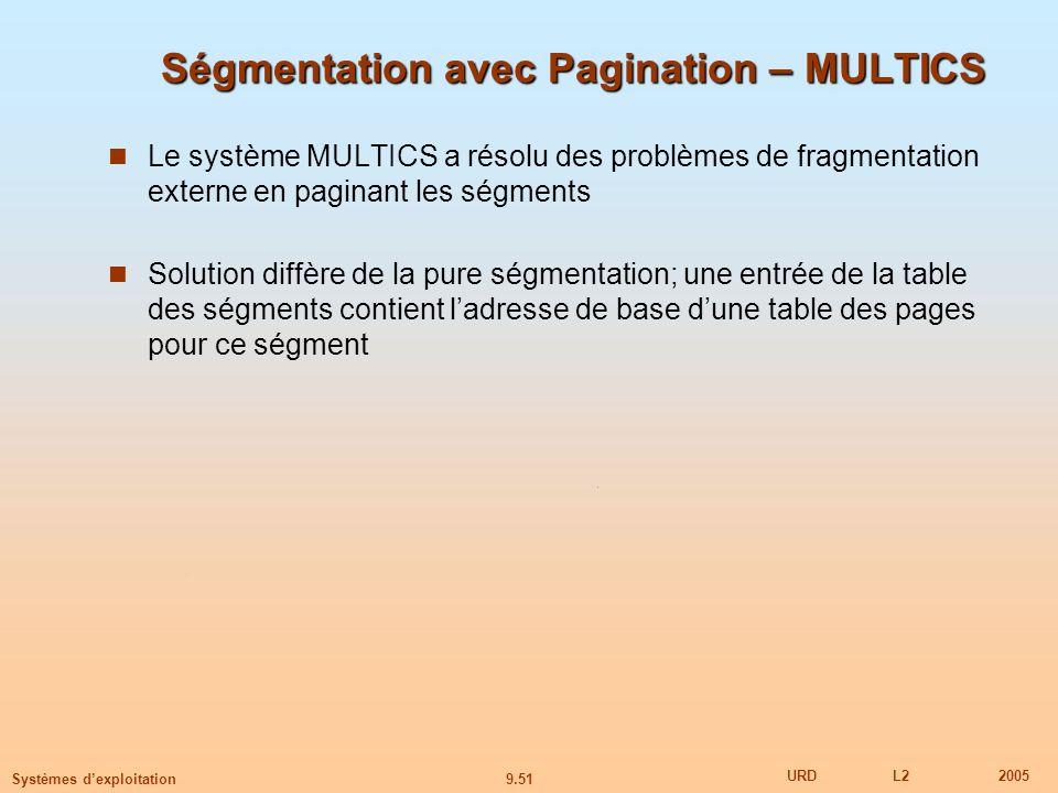 Ségmentation avec Pagination – MULTICS