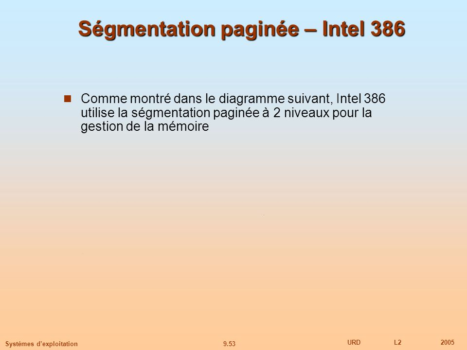 Ségmentation paginée – Intel 386
