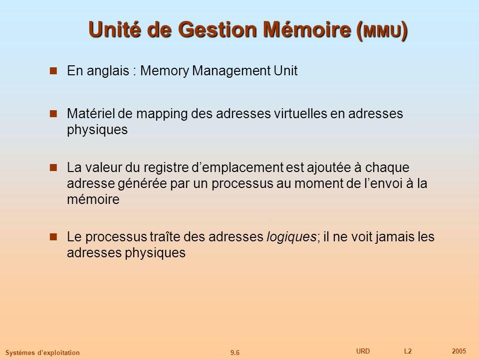 Unité de Gestion Mémoire (MMU)