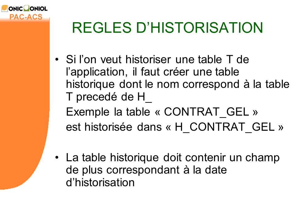 REGLES D'HISTORISATION