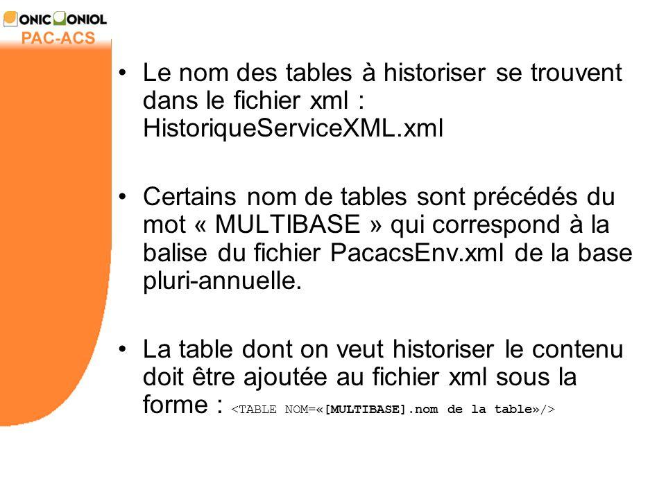Le nom des tables à historiser se trouvent dans le fichier xml : HistoriqueServiceXML.xml