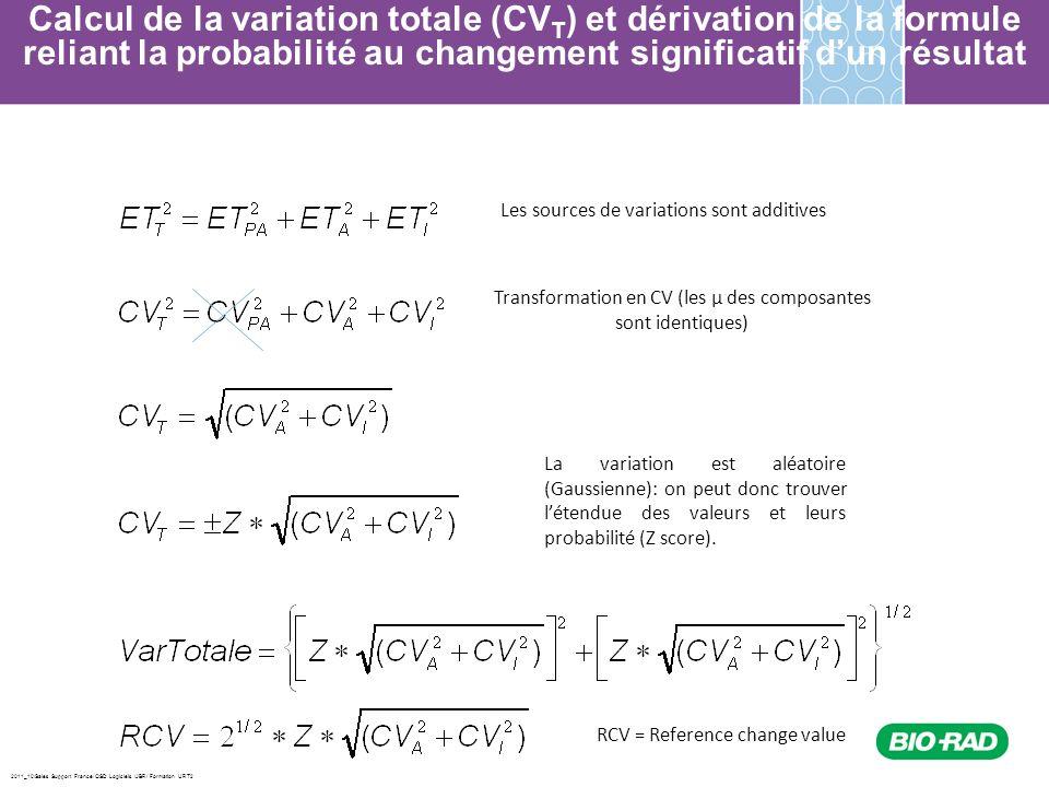 Transformation en CV (les µ des composantes sont identiques)