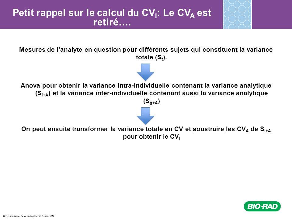 Petit rappel sur le calcul du CVI: Le CVA est retiré….