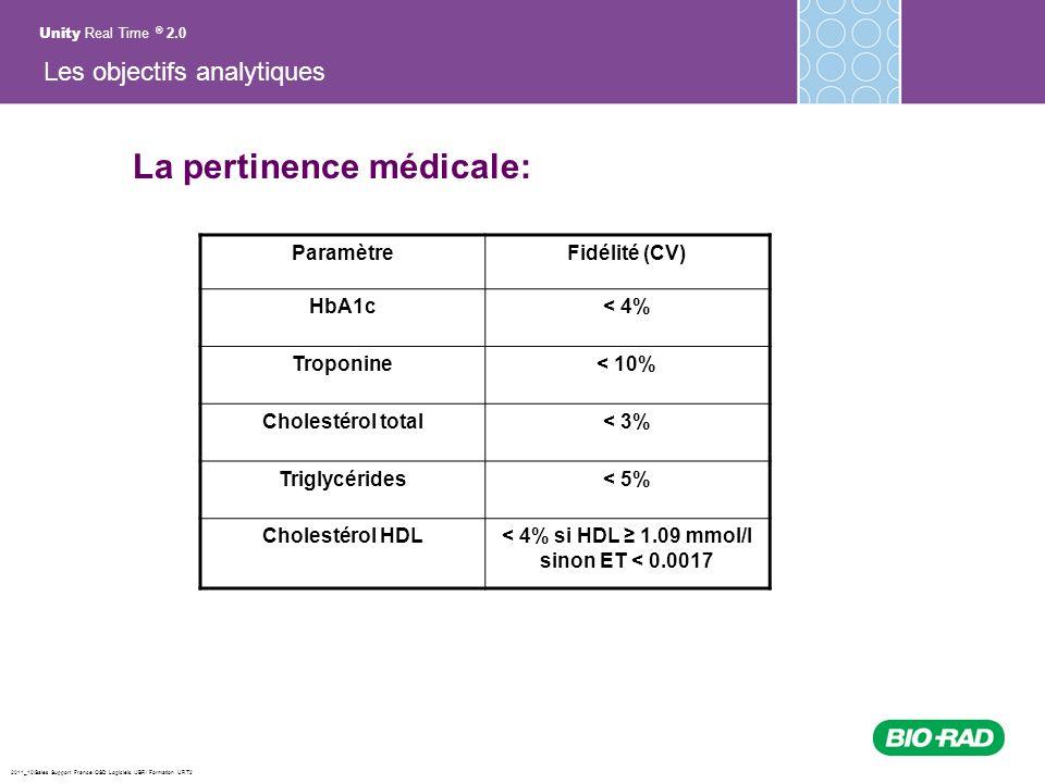 < 4% si HDL ≥ 1.09 mmol/l sinon ET < 0.0017