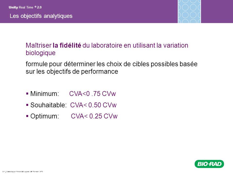 Souhaitable: CVA< 0.50 CVw Optimum: CVA< 0.25 CVw
