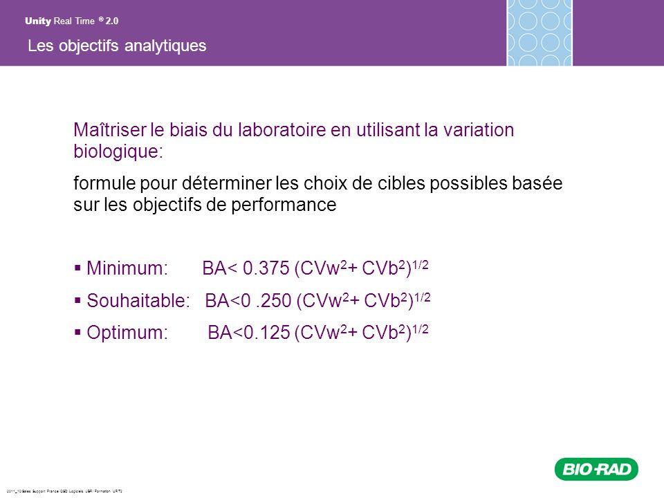 Minimum: BA< 0.375 (CVw2+ CVb2)1/2