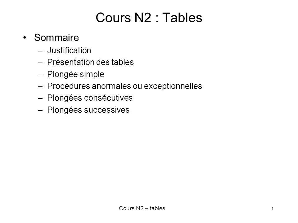 Cours N2 : Tables Sommaire Justification Présentation des tables