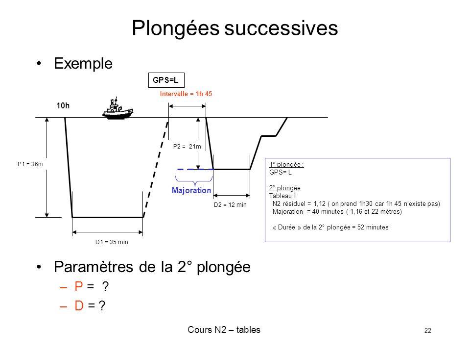 Plongées successives Exemple Paramètres de la 2° plongée P = D =