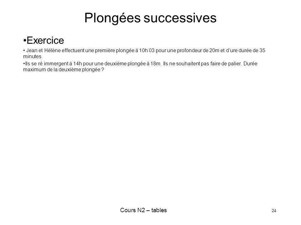 Plongées successives Exercice Cours N2 – tables 24