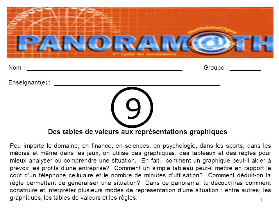 Des tables de valeurs aux représentations graphiques