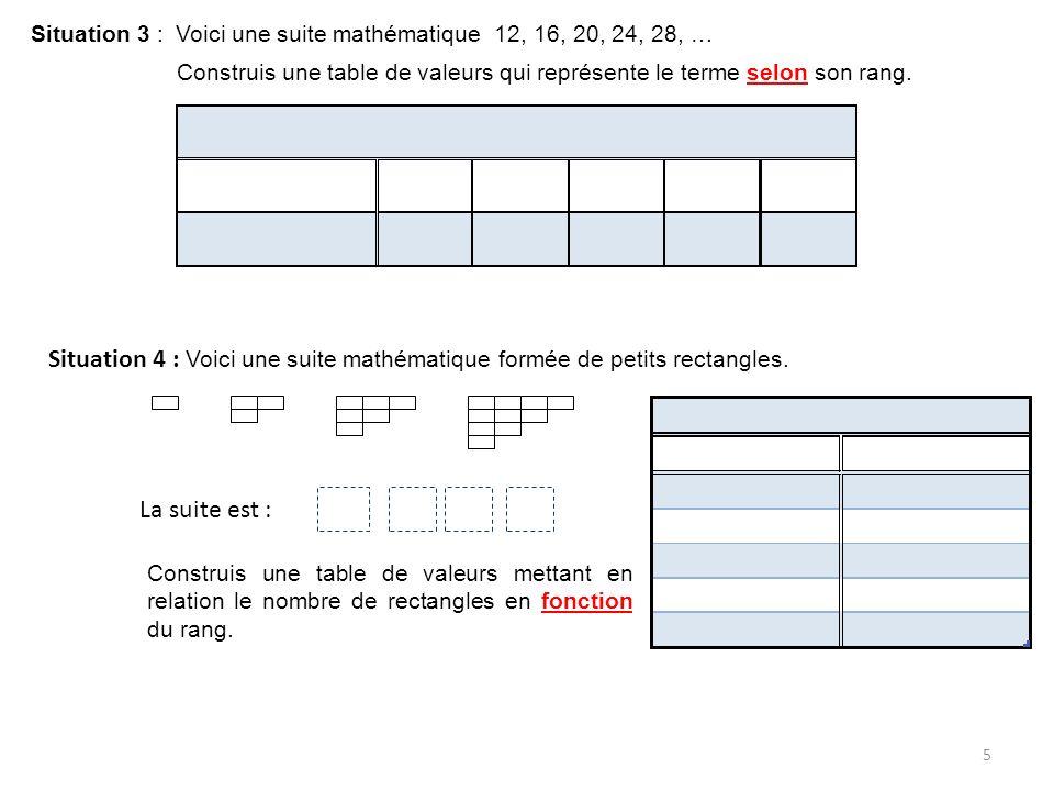 Situation 3 : Voici une suite mathématique 12, 16, 20, 24, 28, …