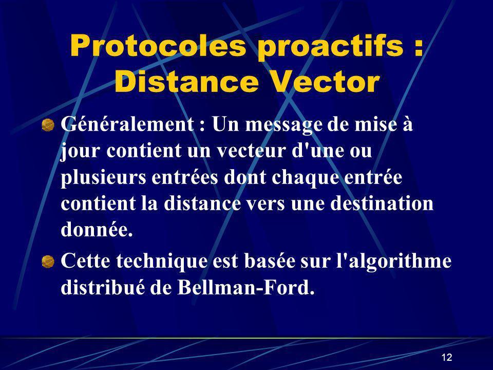 Protocoles proactifs : Distance Vector