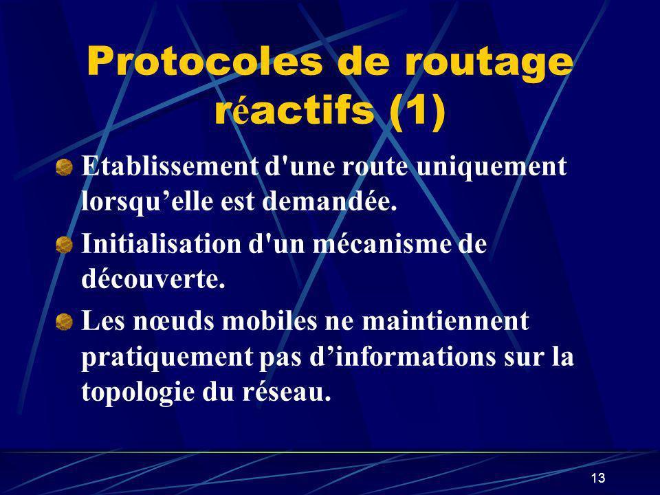 Protocoles de routage réactifs (1)