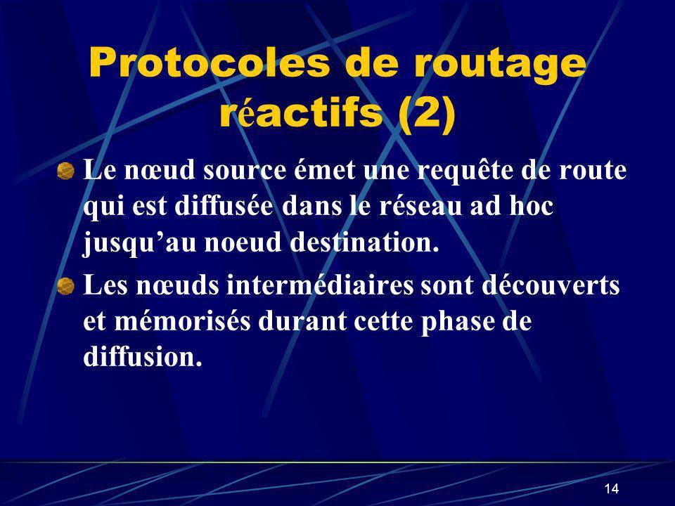 Protocoles de routage réactifs (2)