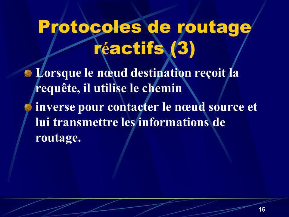 Protocoles de routage réactifs (3)
