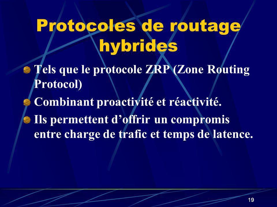 Protocoles de routage hybrides