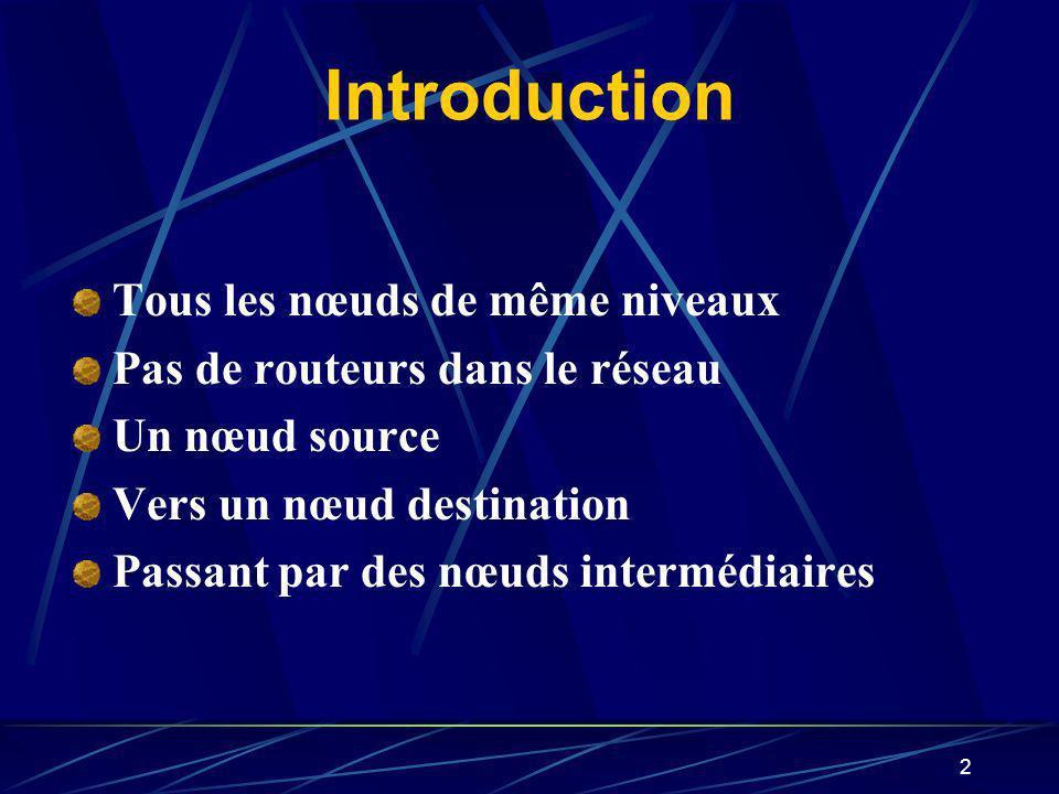 Introduction Tous les nœuds de même niveaux