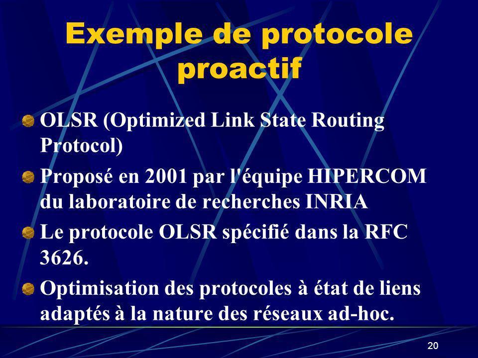 Exemple de protocole proactif