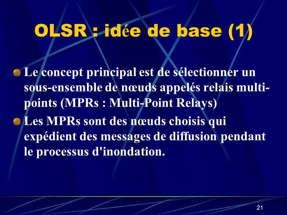 OLSR : idée de base (1) Le concept principal est de sélectionner un sous-ensemble de nœuds appelés relais multi-points (MPRs : Multi-Point Relays)