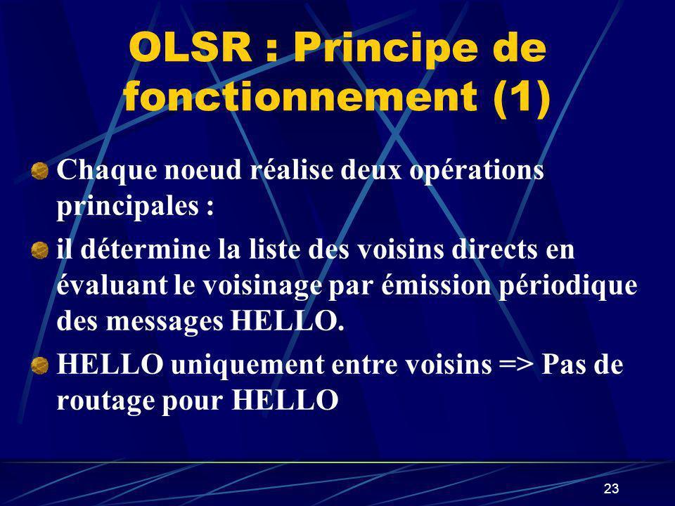 OLSR : Principe de fonctionnement (1)
