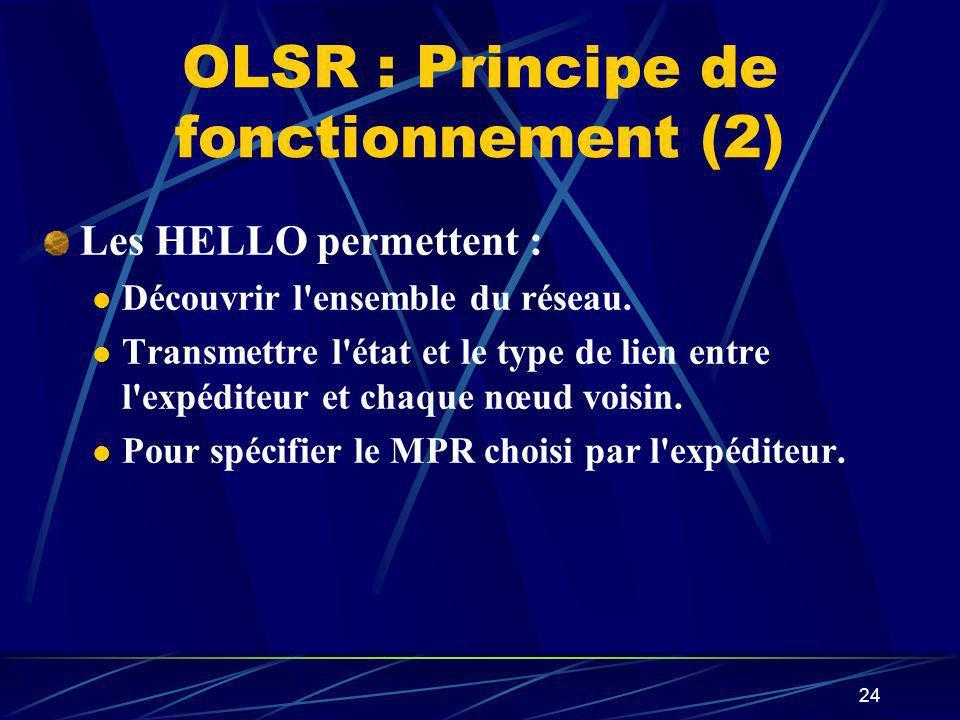 OLSR : Principe de fonctionnement (2)