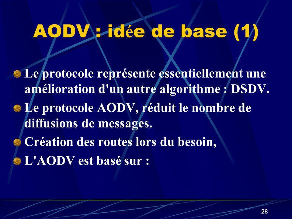 AODV : idée de base (1) Le protocole représente essentiellement une amélioration d un autre algorithme : DSDV.