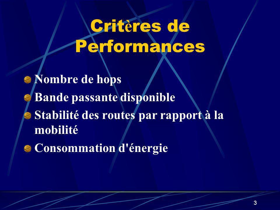 Critères de Performances