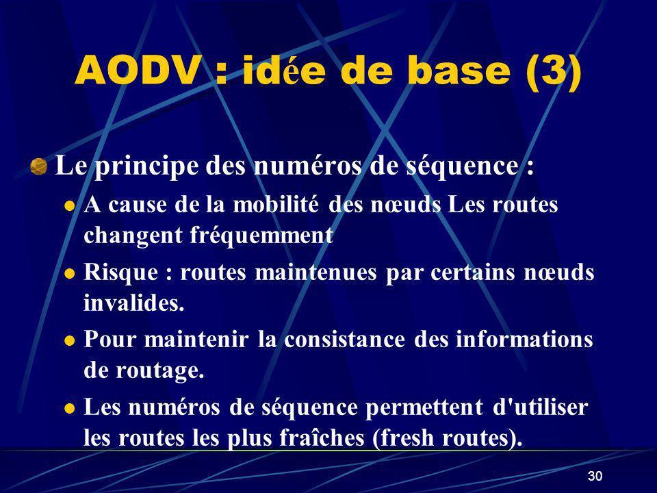 AODV : idée de base (3) Le principe des numéros de séquence :