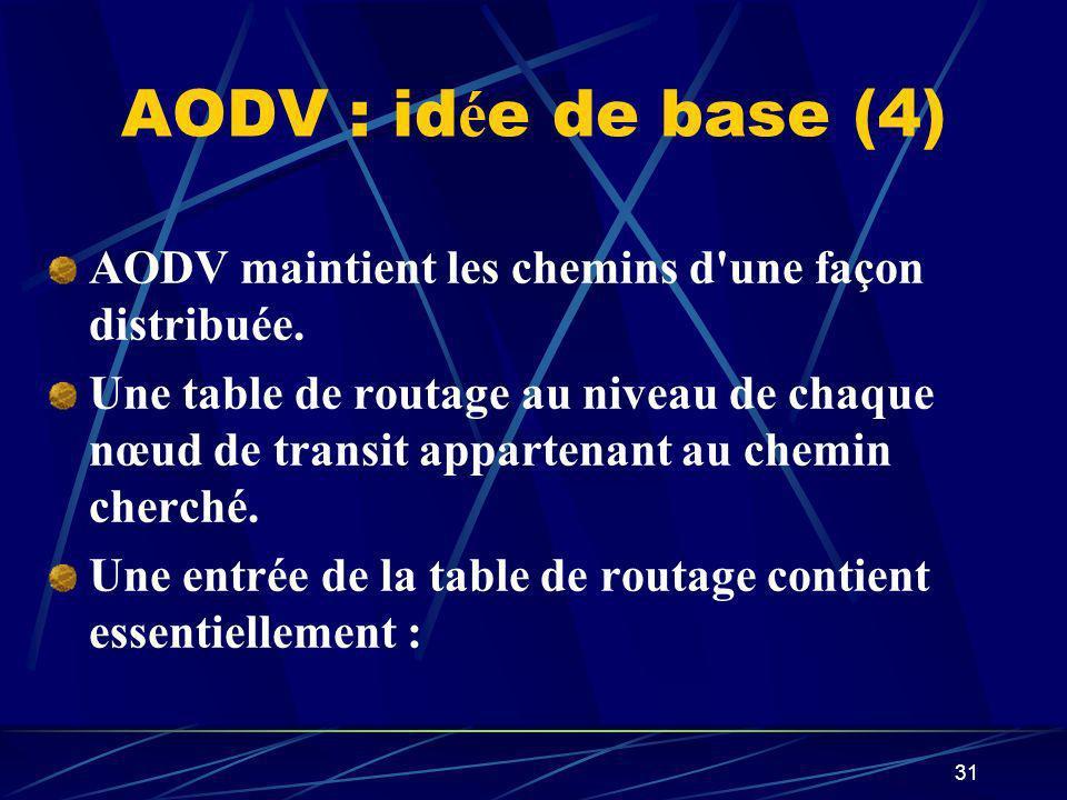 AODV : idée de base (4) AODV maintient les chemins d une façon distribuée.