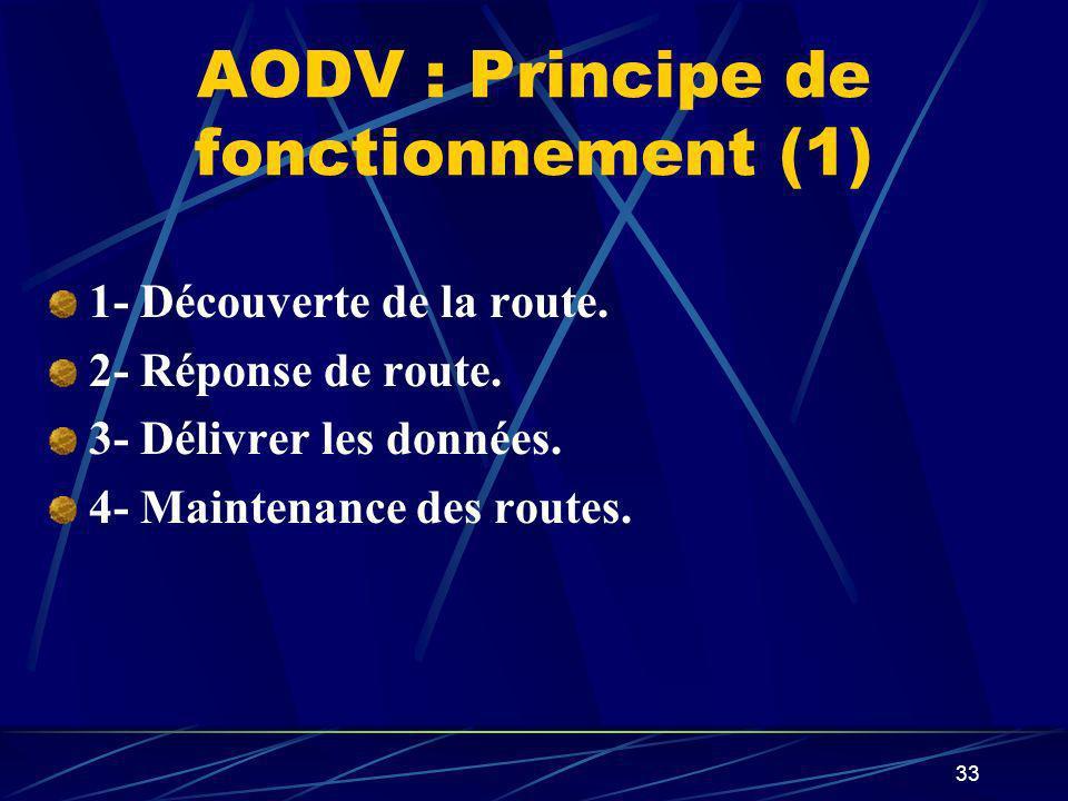 AODV : Principe de fonctionnement (1)