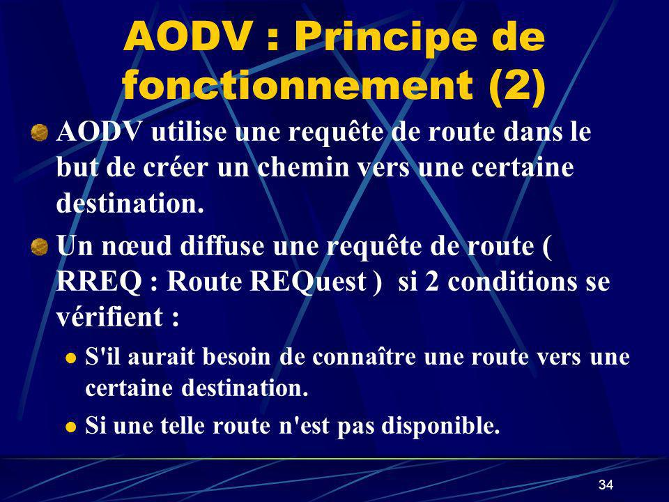 AODV : Principe de fonctionnement (2)