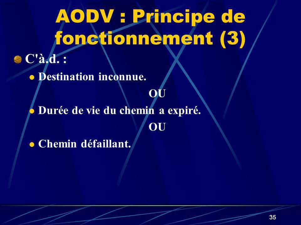 AODV : Principe de fonctionnement (3)