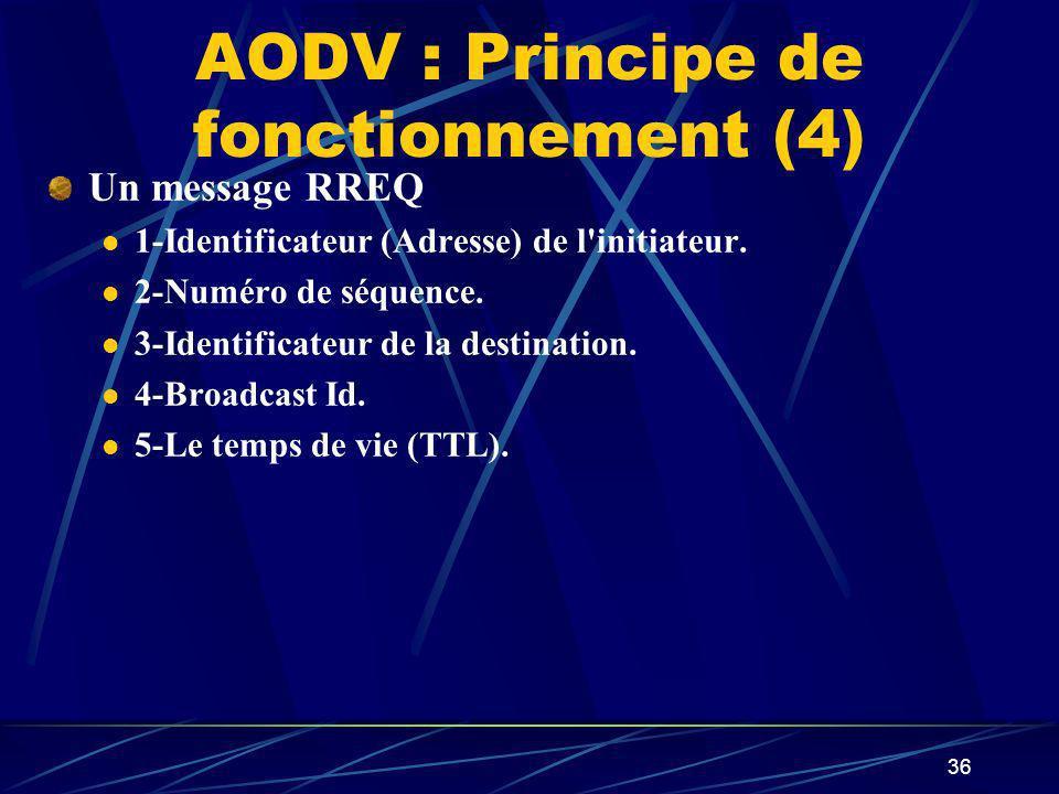 AODV : Principe de fonctionnement (4)