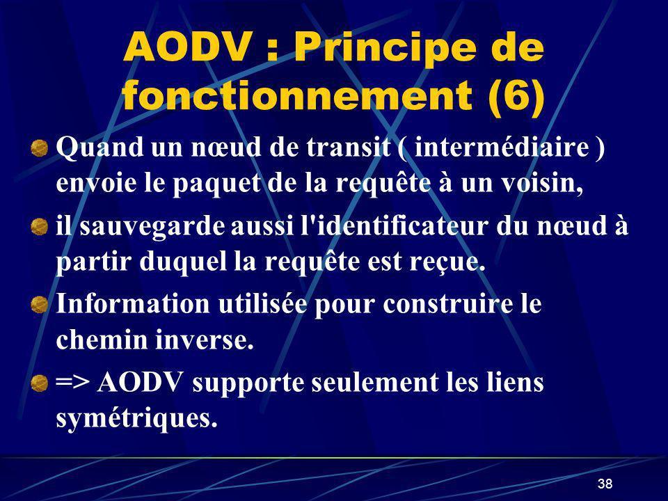 AODV : Principe de fonctionnement (6)