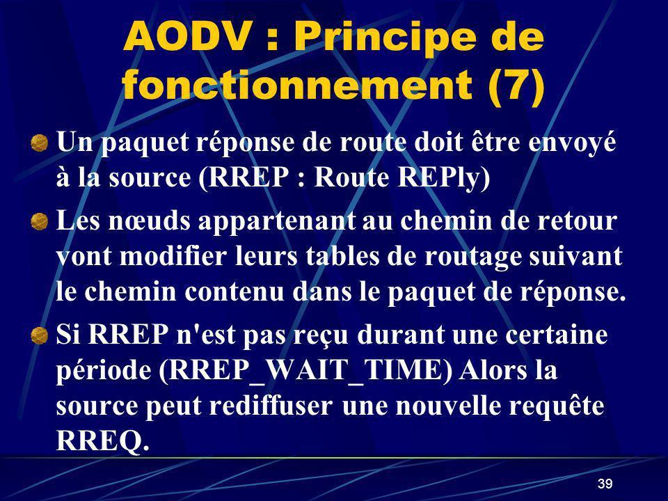 AODV : Principe de fonctionnement (7)
