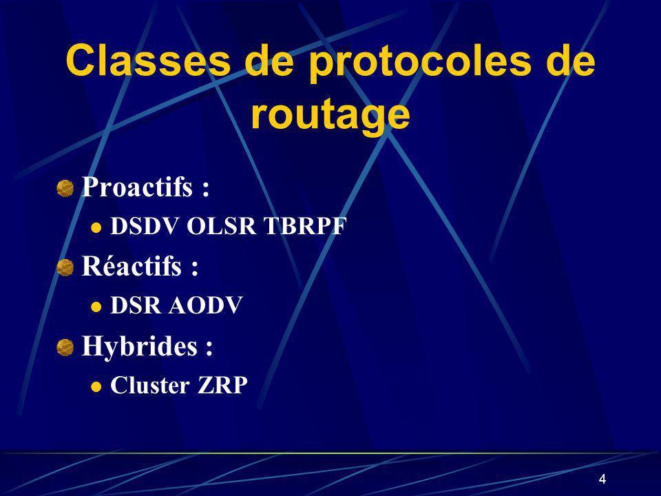 Classes de protocoles de routage