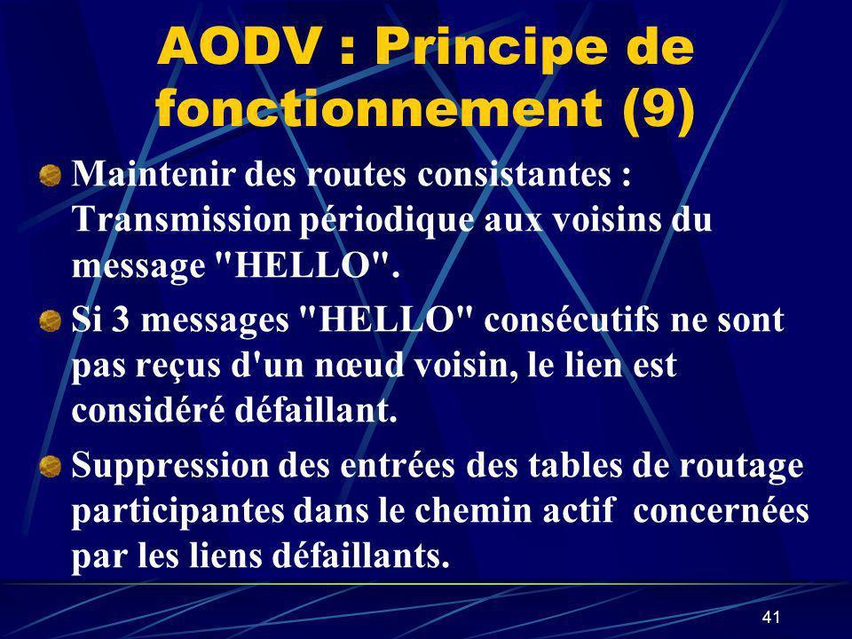 AODV : Principe de fonctionnement (9)