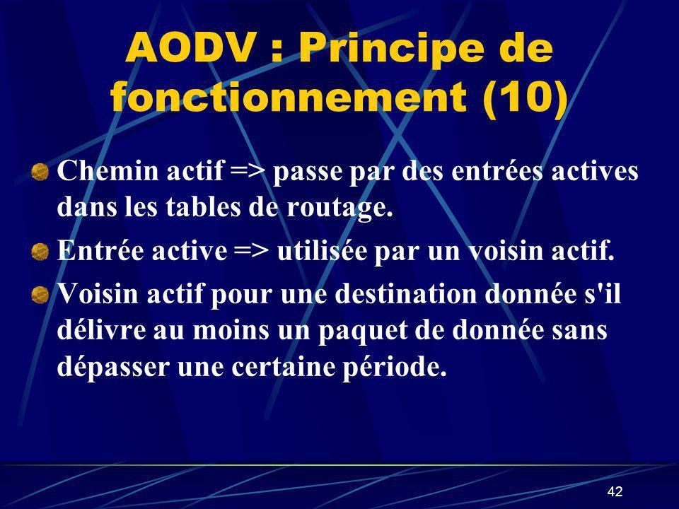 AODV : Principe de fonctionnement (10)