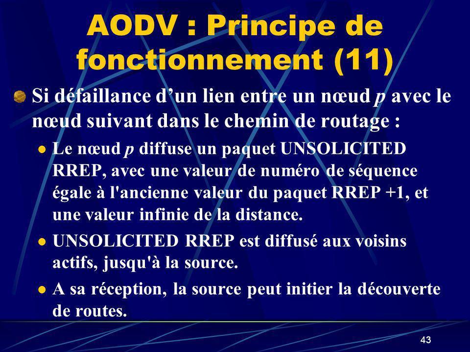 AODV : Principe de fonctionnement (11)