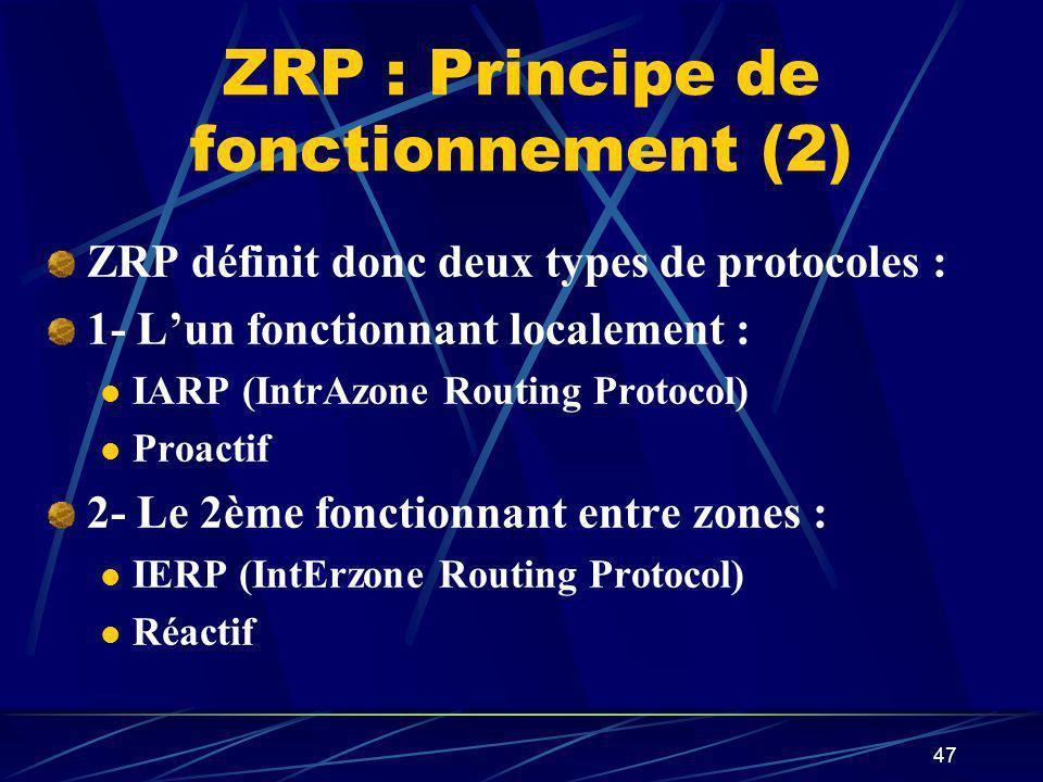 ZRP : Principe de fonctionnement (2)
