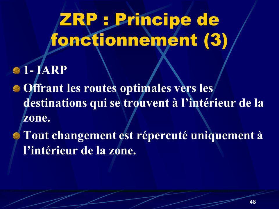 ZRP : Principe de fonctionnement (3)
