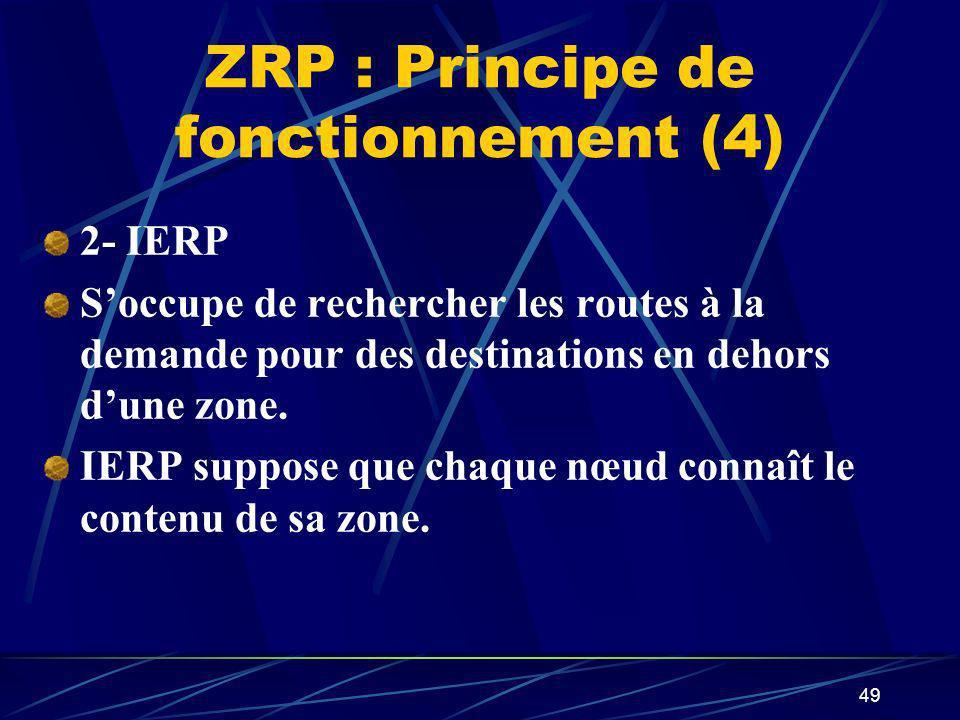 ZRP : Principe de fonctionnement (4)